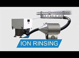 ionized-air-rinsing-7478436